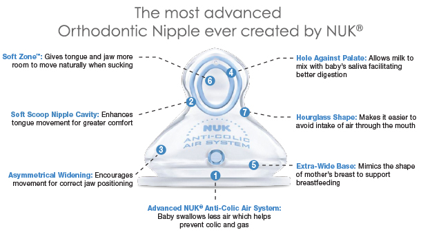 advanced-nipple.jpg